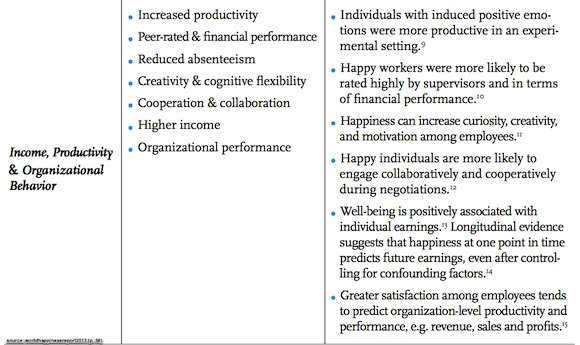 research papers on job satisfaction and productivity
